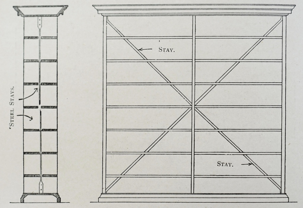 Bookcase design in: CHAMPNEYS, A. L. (1907). Public Libraries, a treatise on their design, construction, and fittings ... by Amian L. Champneys. London, B.T. Batsford. p.32